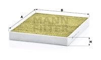 Filter vnútorného priestoru MANN+HUMMEL GmbH