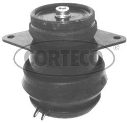 Ulożenie motora CORTECO